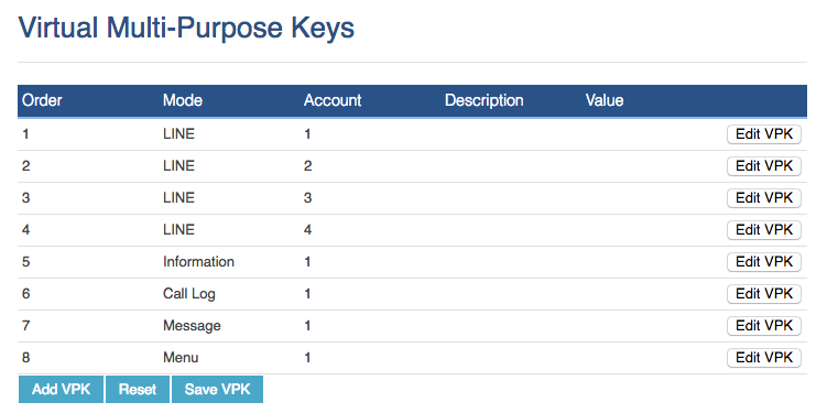 Setup Virtual Multi-Purpose Keys