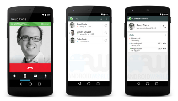Facebook's WhatsApp could become available for Telzio VoIP Users
