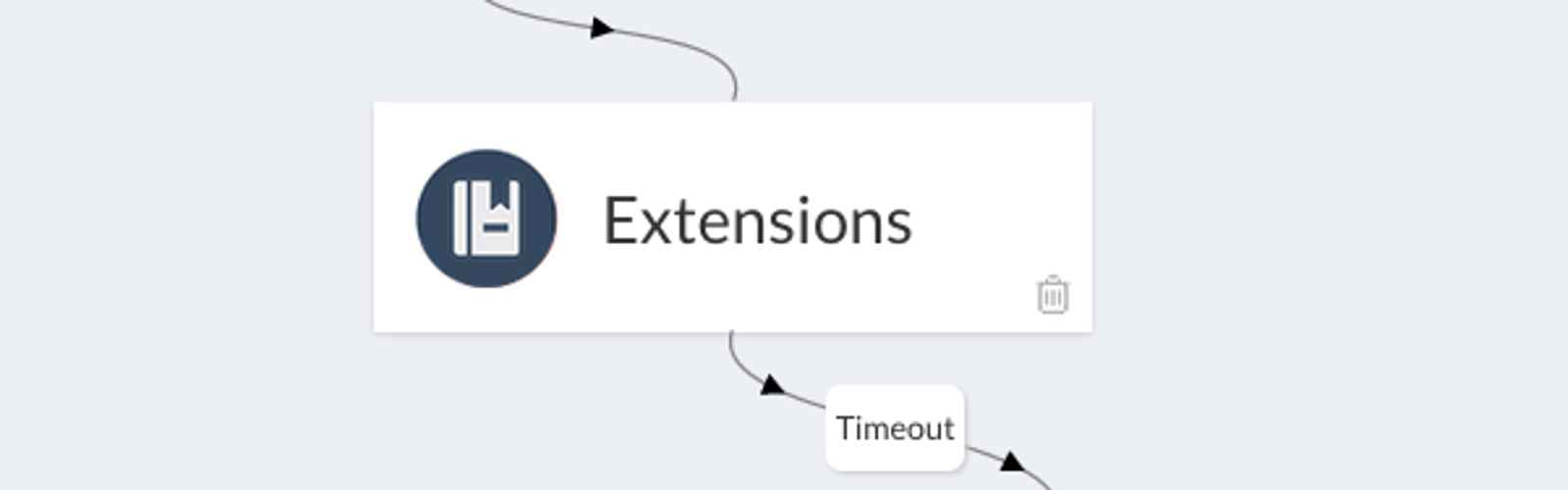 Start Your Call Flow with a Phone Extension Directory