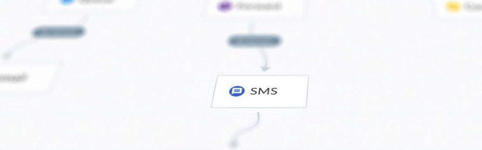 Automated SMS Service from Telzio