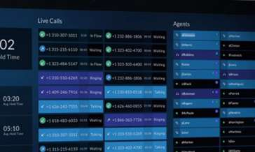 Live Reports Show Real-Time Call Queue and Agent Activity