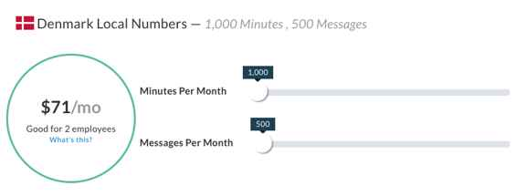Two scrolling sliders to adjust minutes and SMS usage for a local phone number plan.