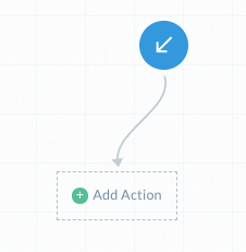 "Call flow chart with arrow pointing towards a box labeled ""Add Action"""