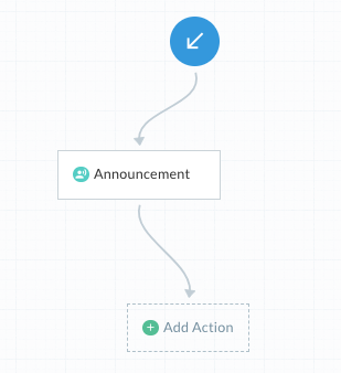 Call flow chat with arrow pointing towards an announcement, followed by the option to add another action.