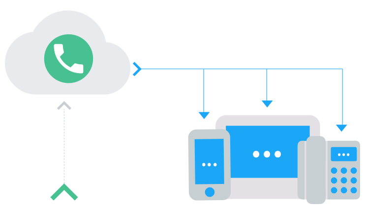 An illustration depicting a call being parked in the cloud and accessed from other devices.