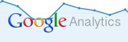 Google Analytics Phone Integration
