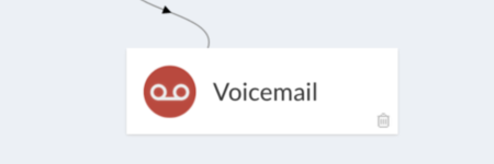New Feature: Call Flow ID in Voicemail Notifications
